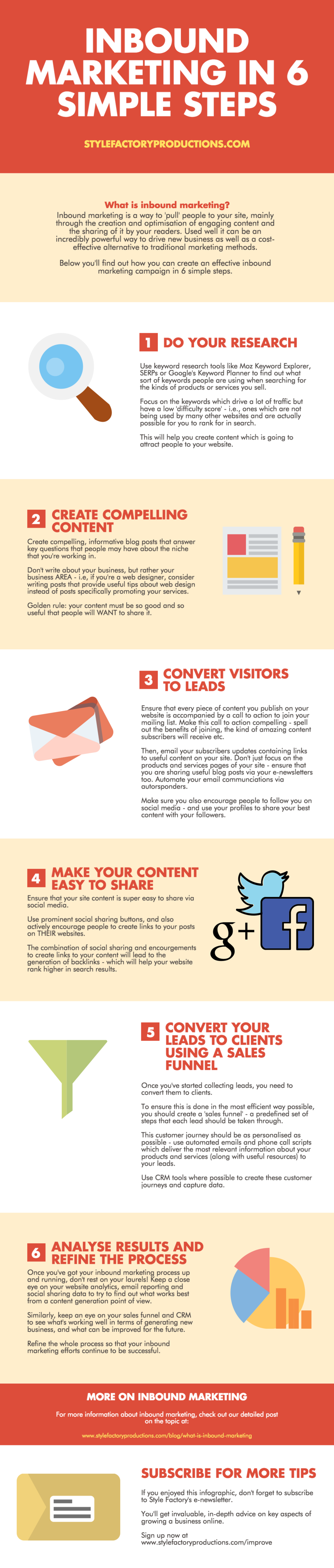Inbound marketing infographic