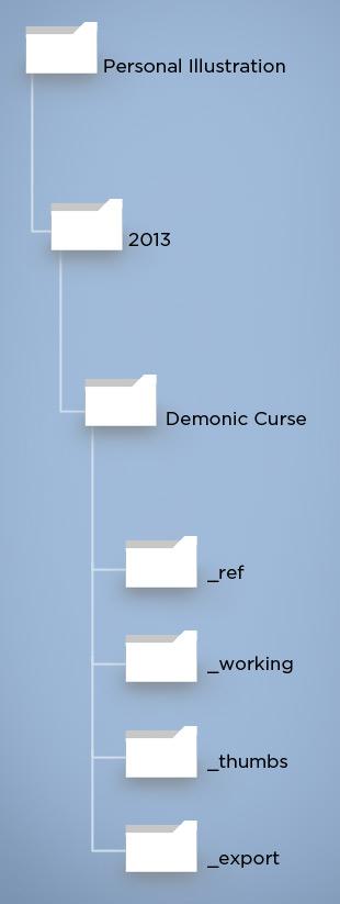 folder_structure.jpg