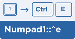 An example line of script, sending Ctrl+E with the Numpad 1 key.