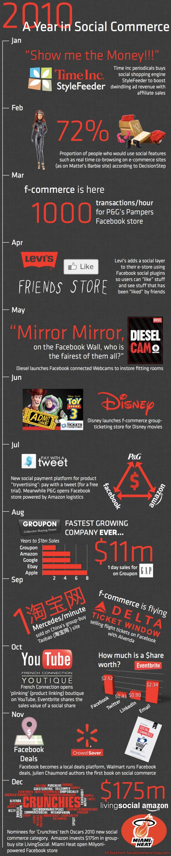 socialcommerceinfographic.jpg