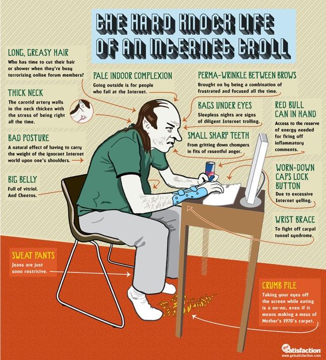 internet-troll-20110516-102141.jpg