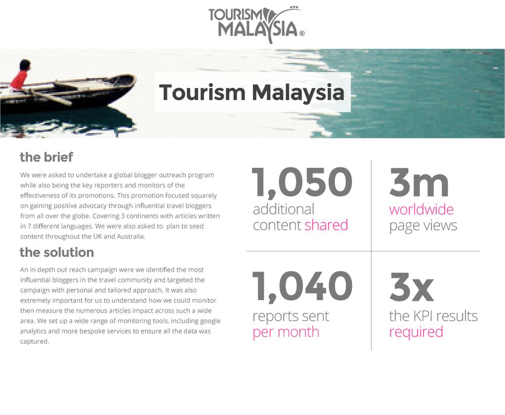 tourism-creds.png