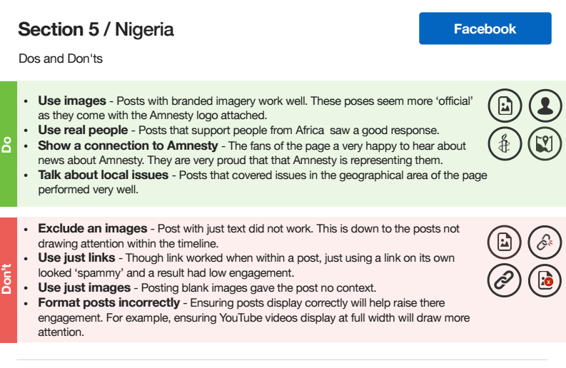An example of a summarised conclusion report page for Facebook posts in Nigeria.