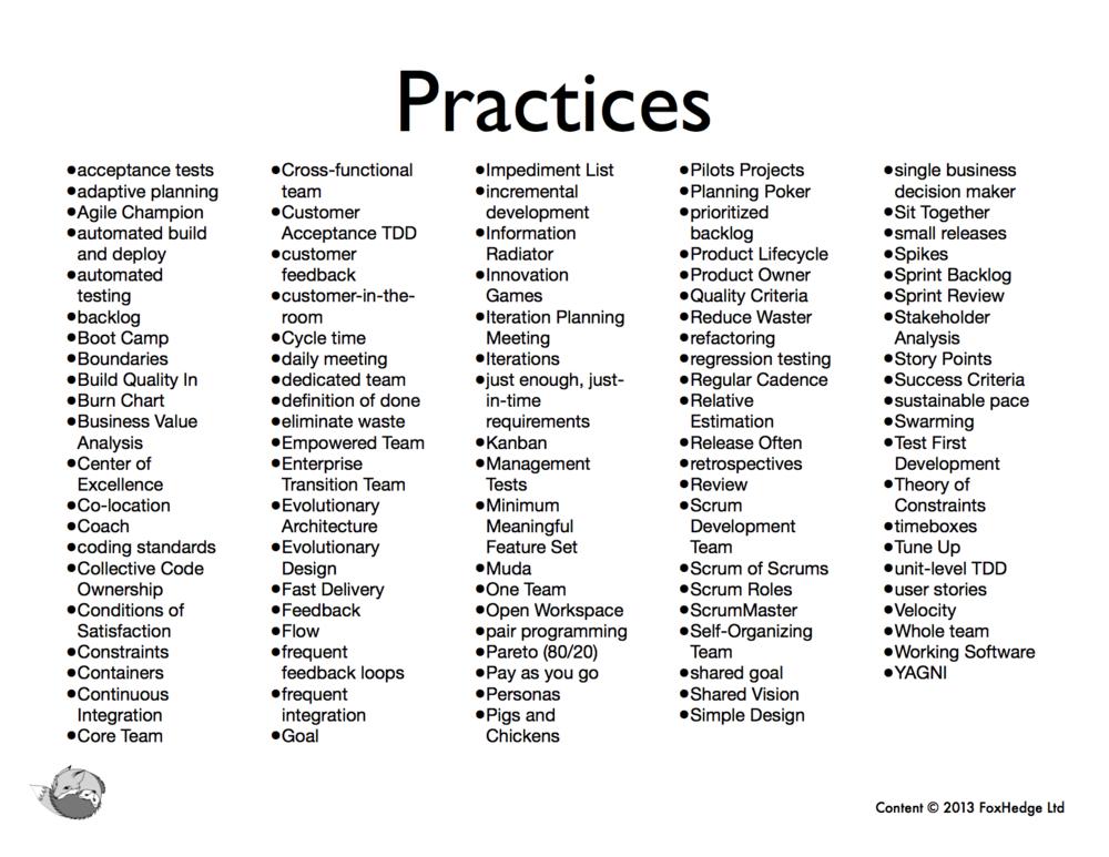 101 Practices
