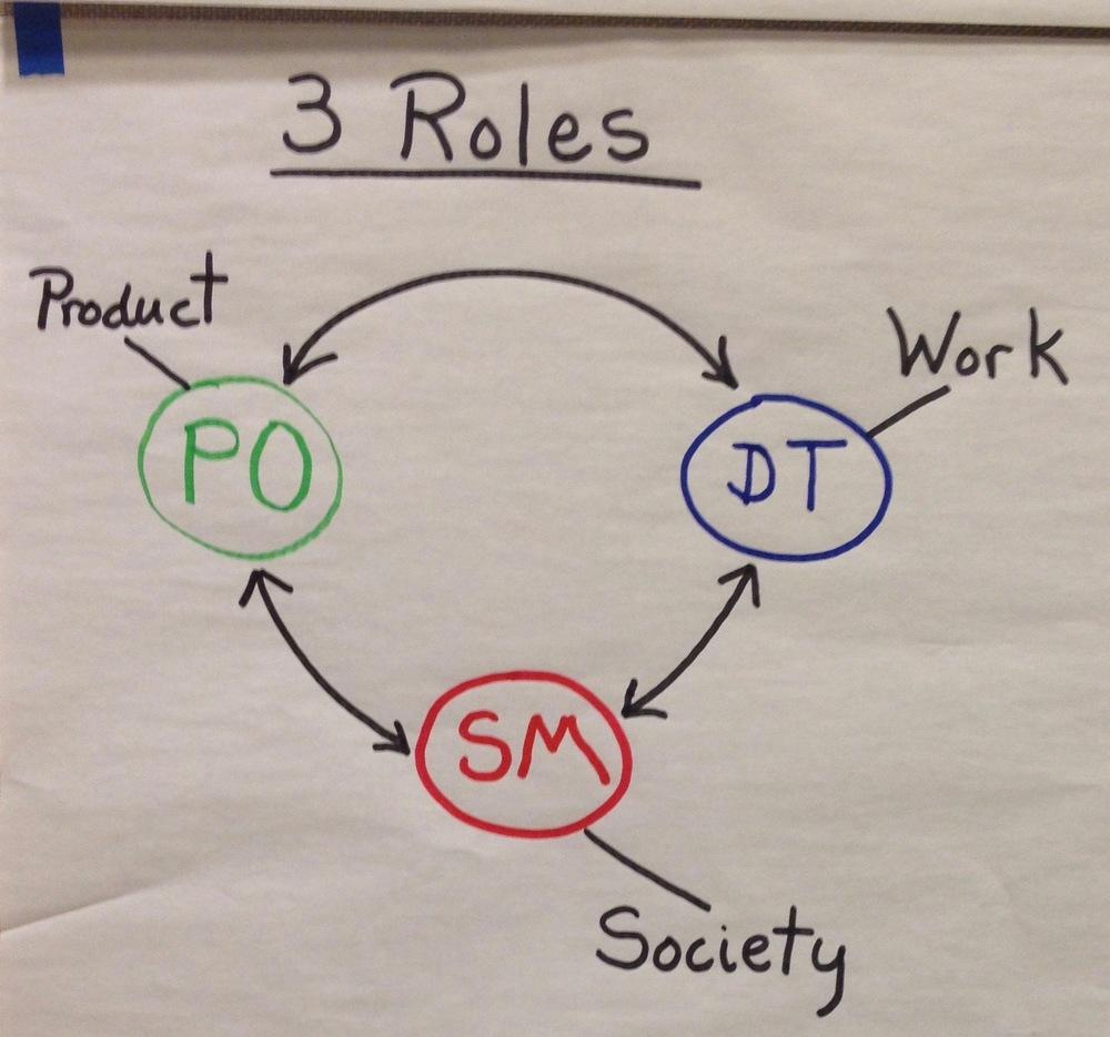 3_roles.jpg