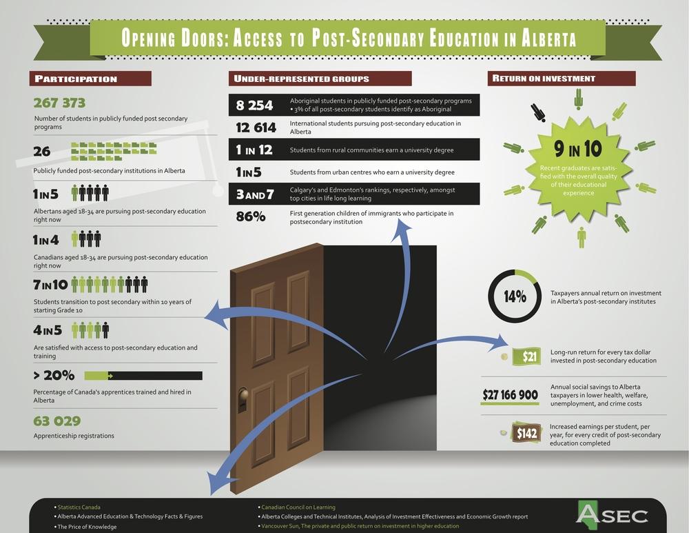 Opening Doors infographic - web.jpg