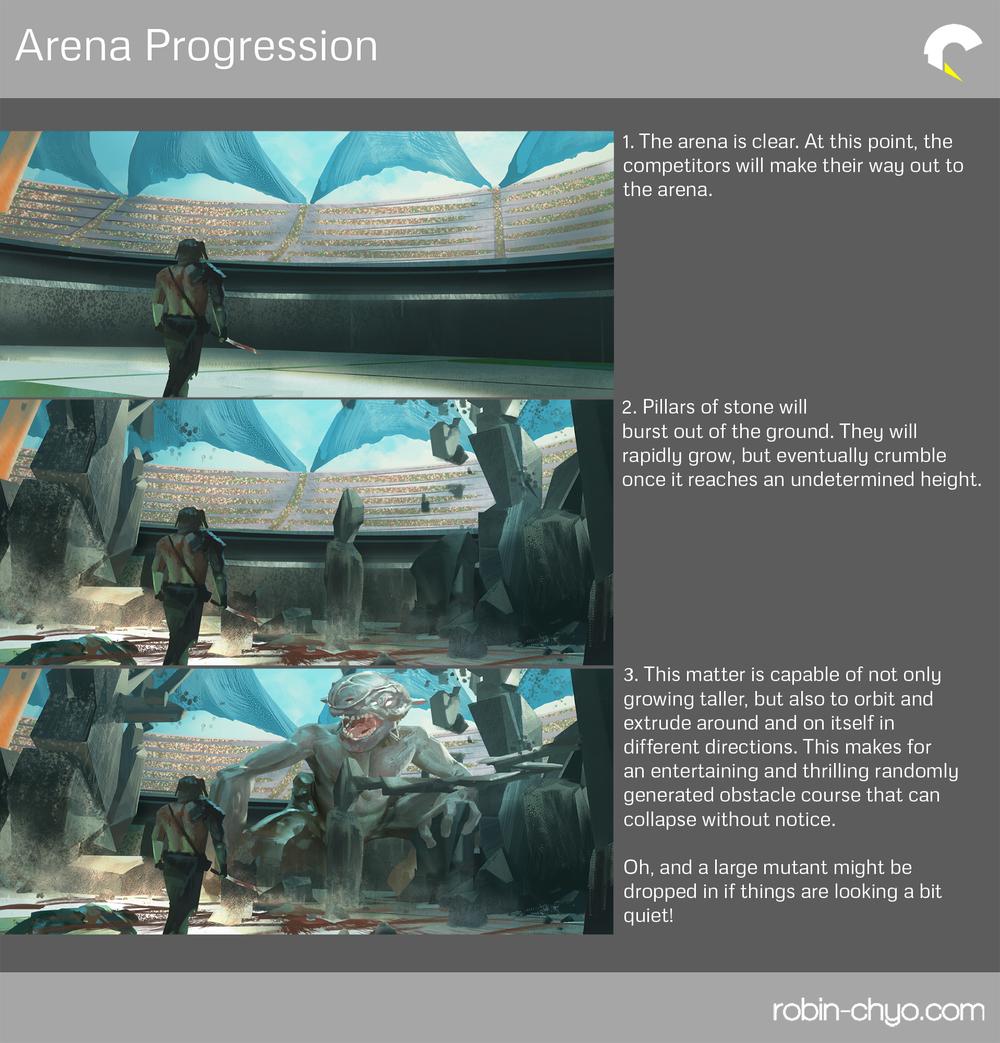 arena_progression.jpg