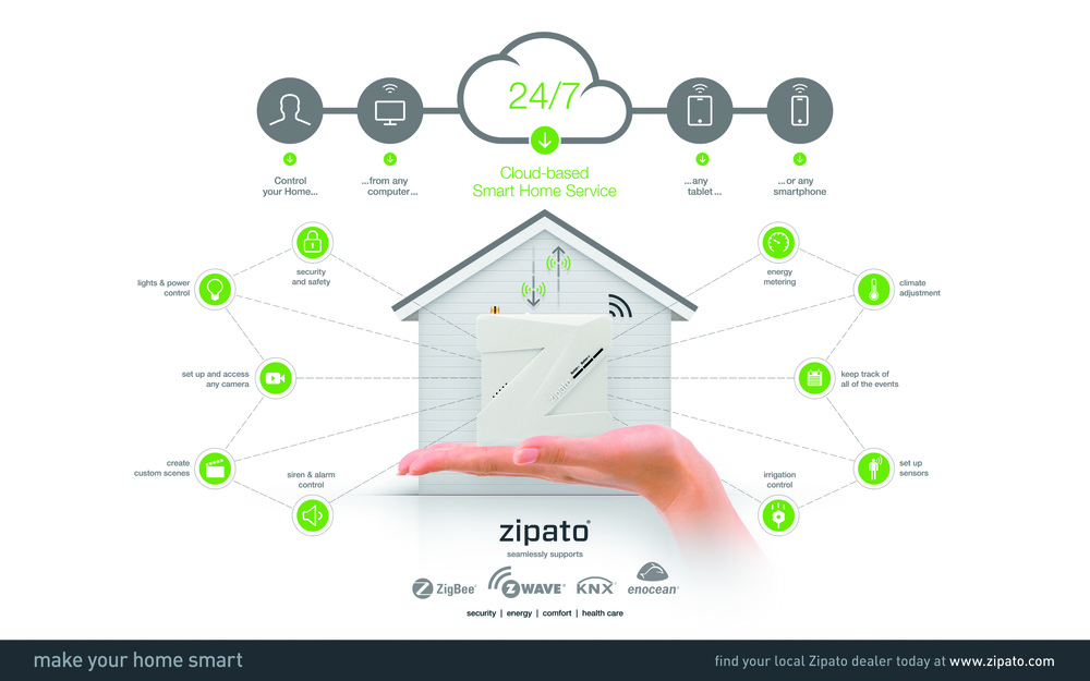 Zipato-Smart-Home-02-White-Background-Hi-Res.jpg
