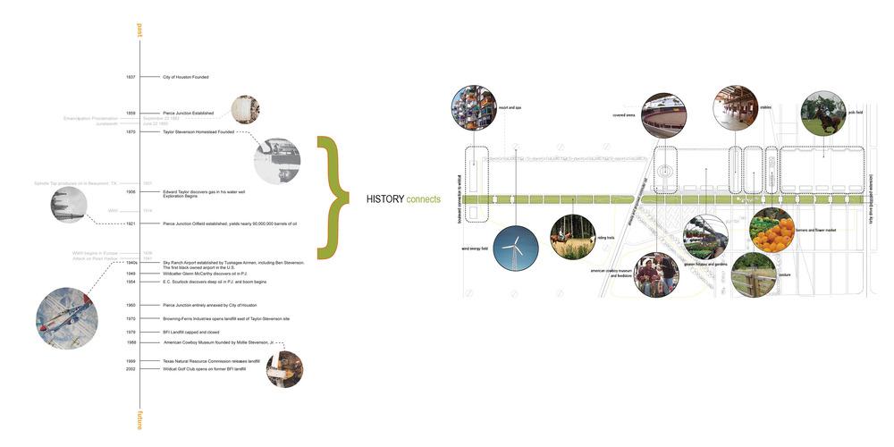 agri-urbanism3.jpg