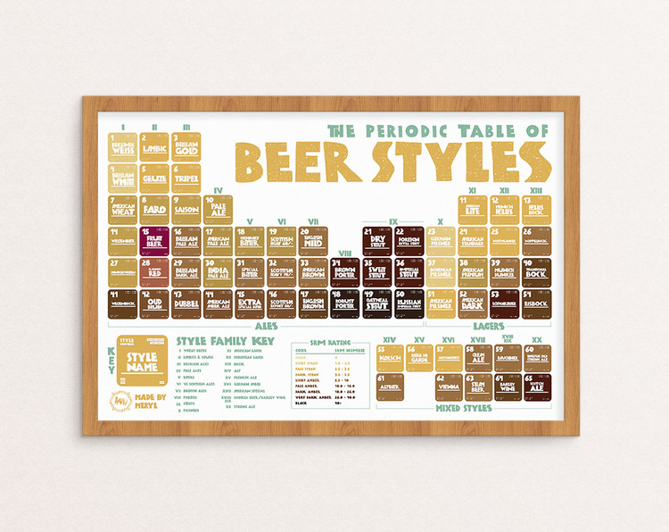 Periodic table of beer madebymeryl the periodic table of beer styles 2016 urtaz Image collections