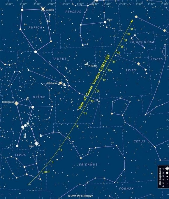 Path of Comet Lovejoy, from Sky and Telescope