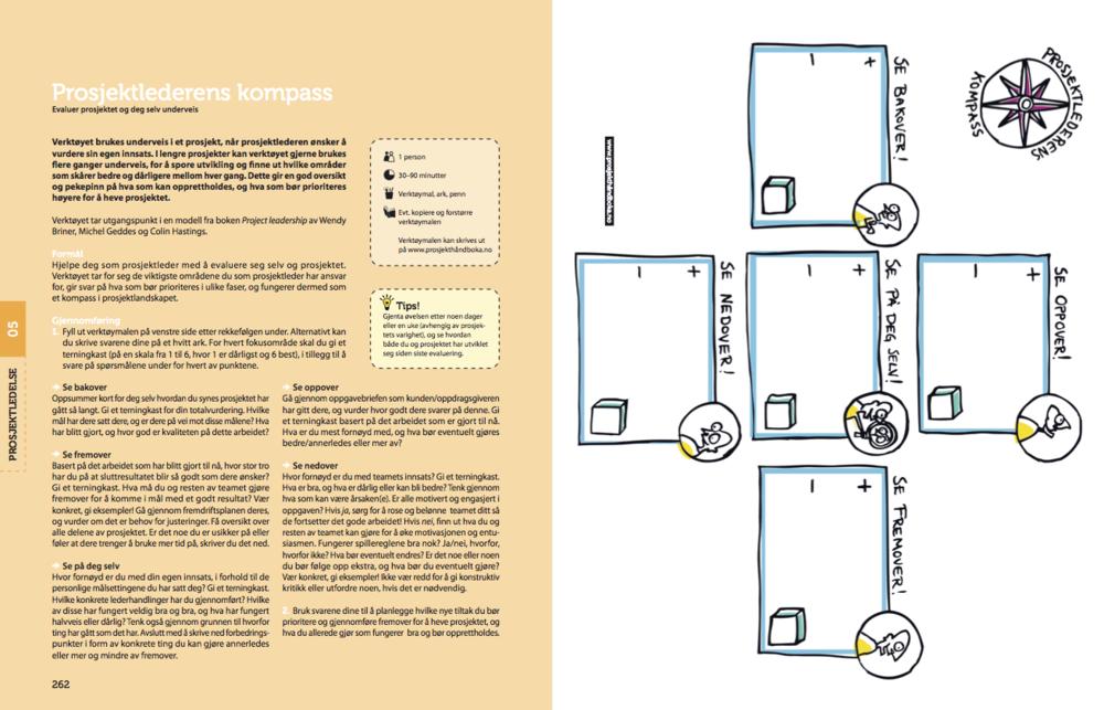 Prosjektlederens kompass oppslag.png