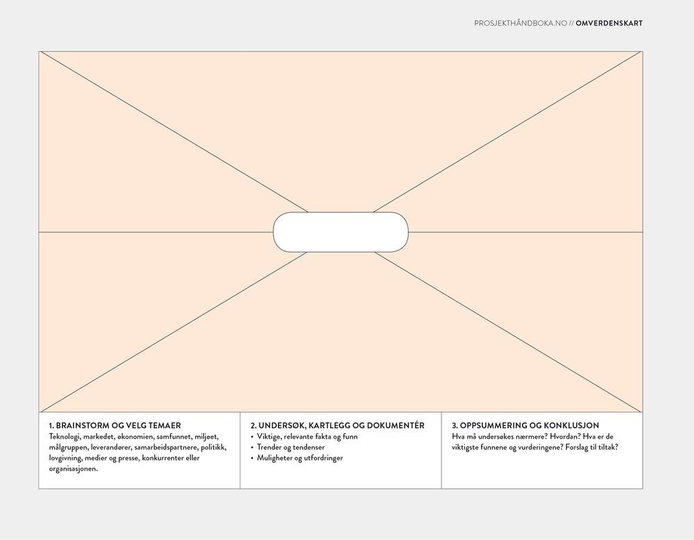 OMVERDENSKART  / SIDE 116-117 / OPPGAVEAVKLARING