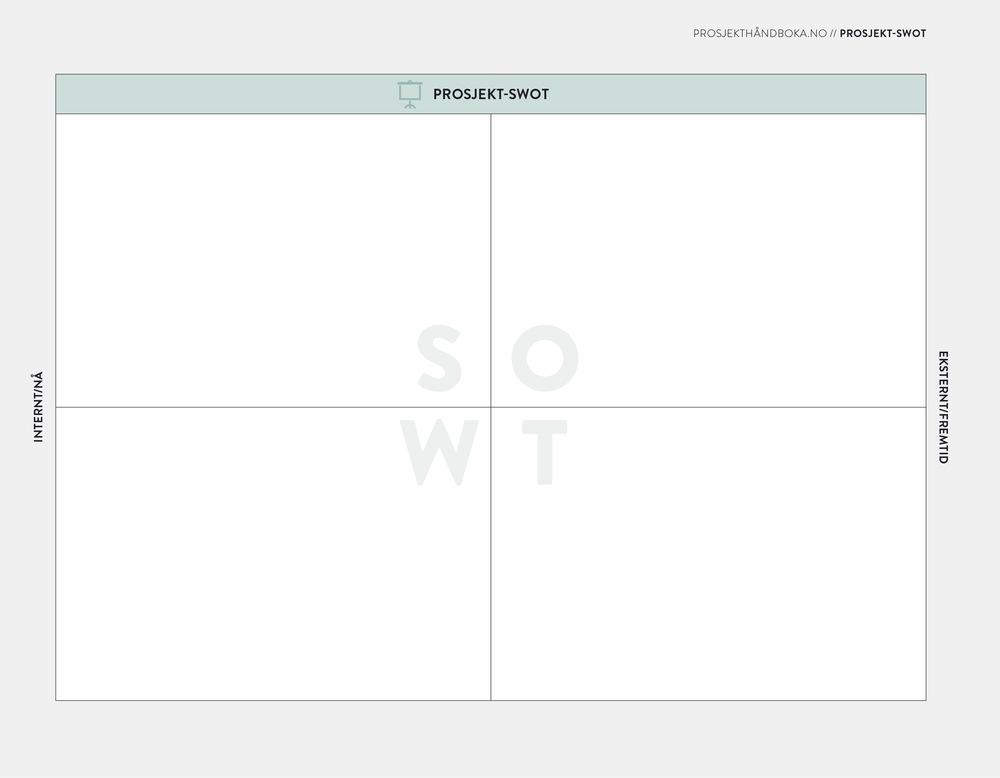 PROSJEKT-SWOT /SIDE 118-119 /OPPGAVEAVKLARING