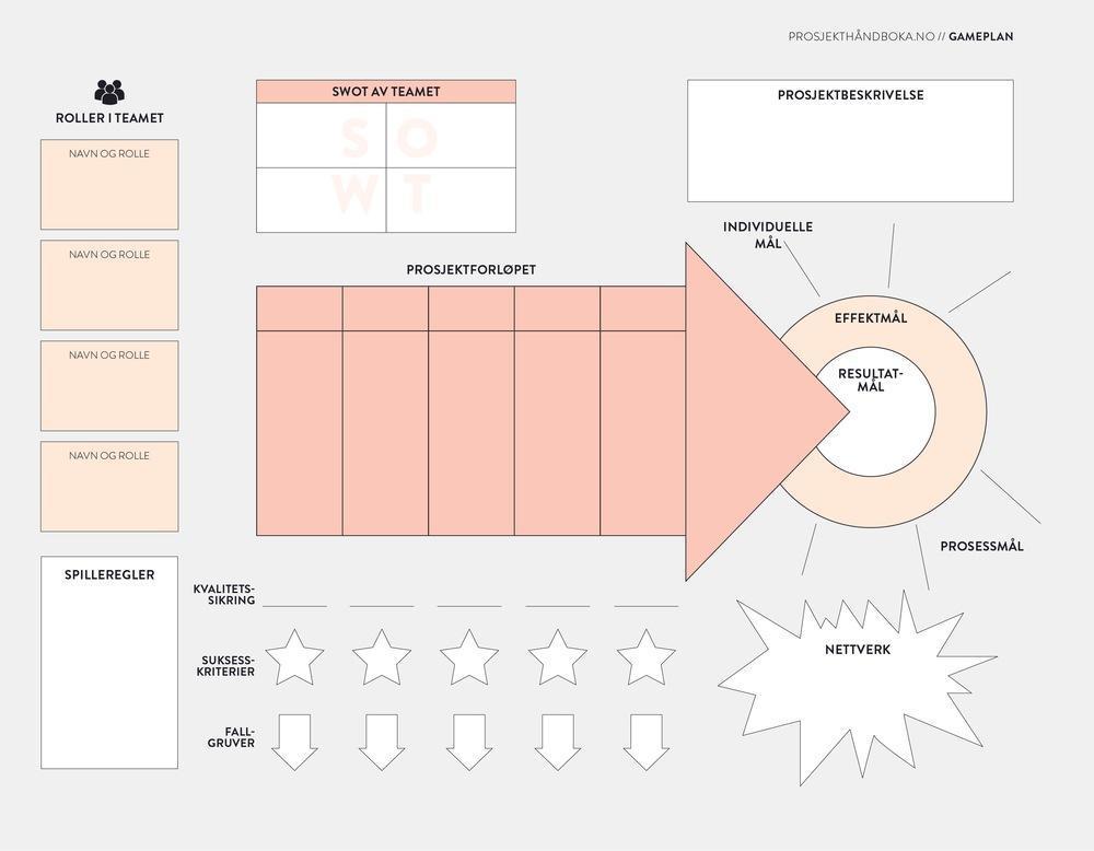 gameplan / side 182-183 / planlegging