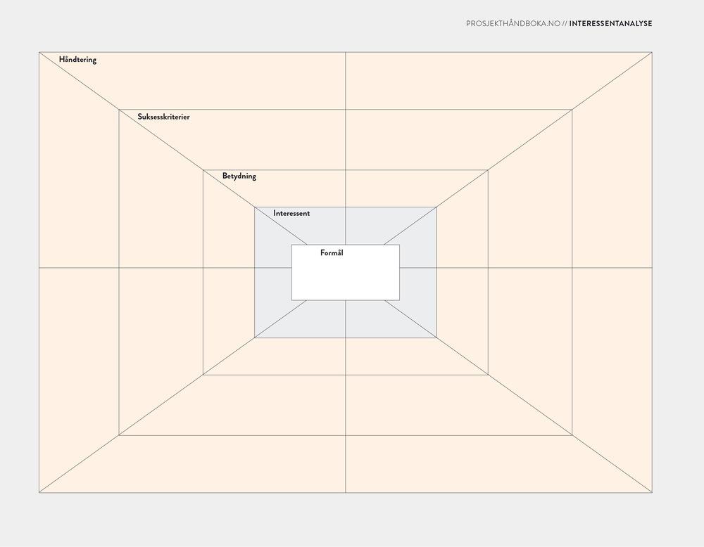 INTERESSentanalyse  / side 136-137 / kunderelasjon