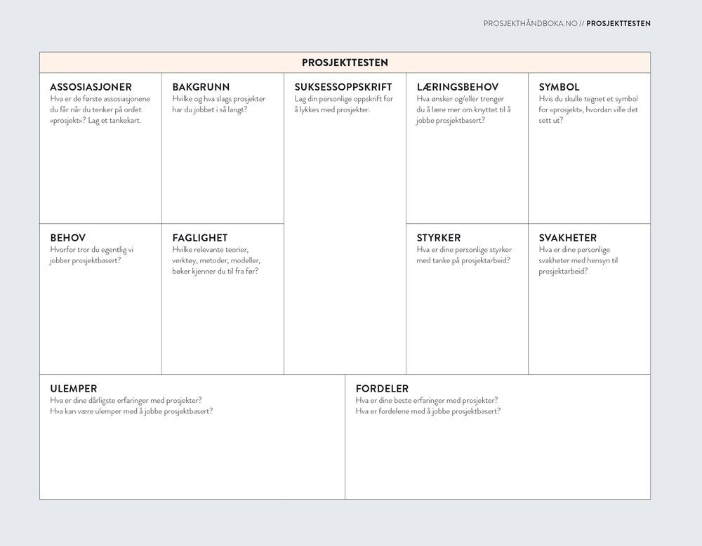 prosjekttesten  / side 28-29 / kjekt å vite