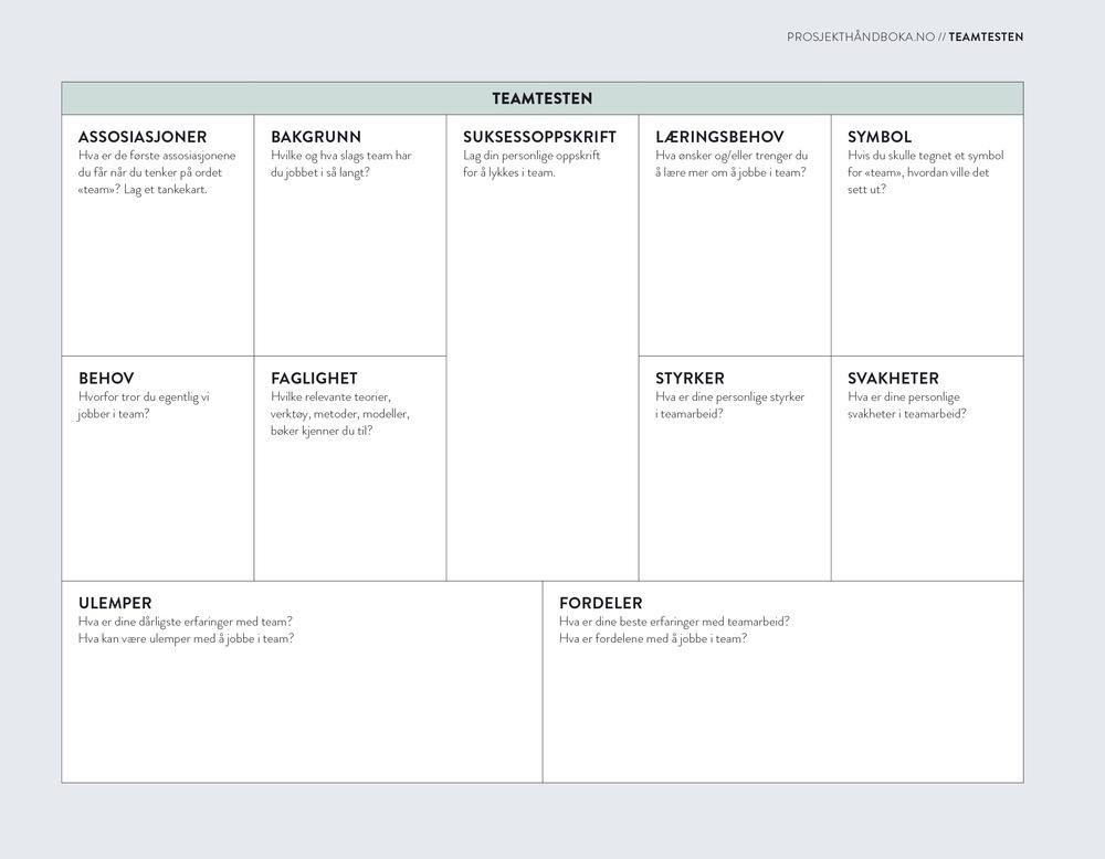 teamtesten  / side 50-51 / kjekt å vite