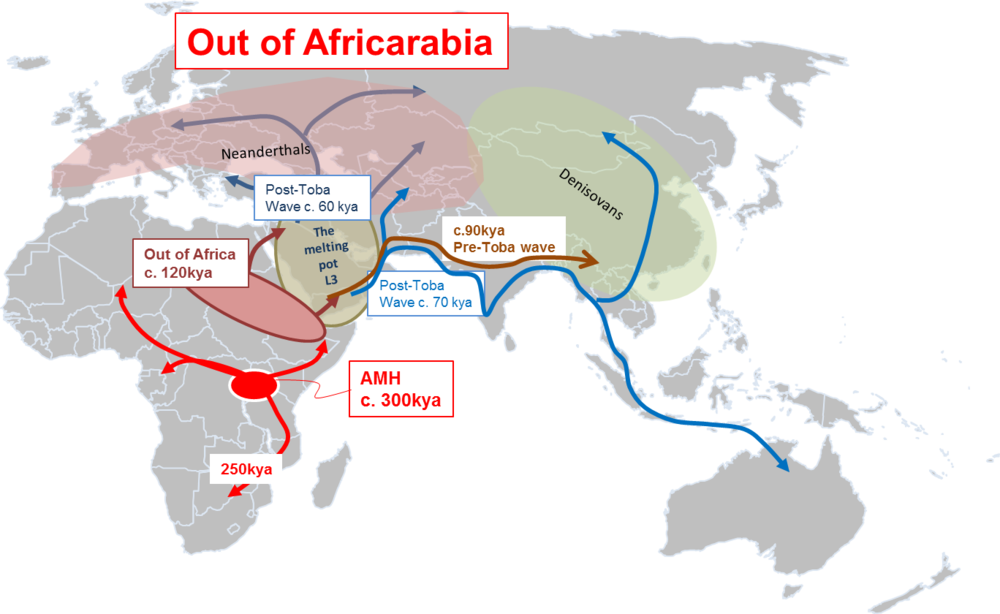 Paths of human migrations out of Africa..
