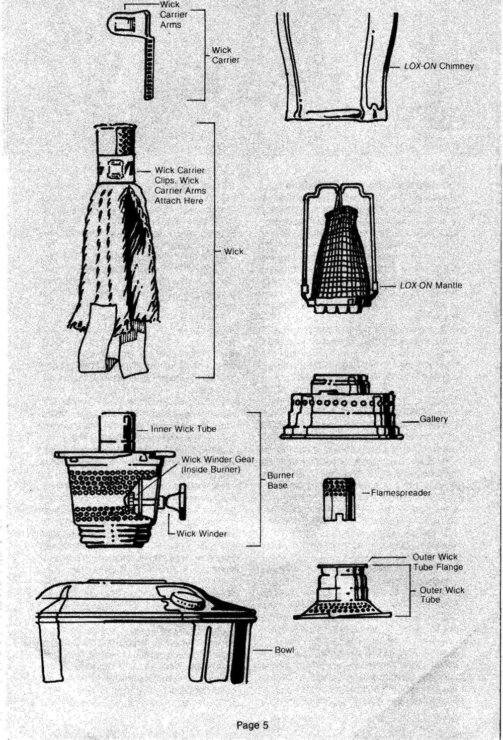 coleman kerosene lantern instructions