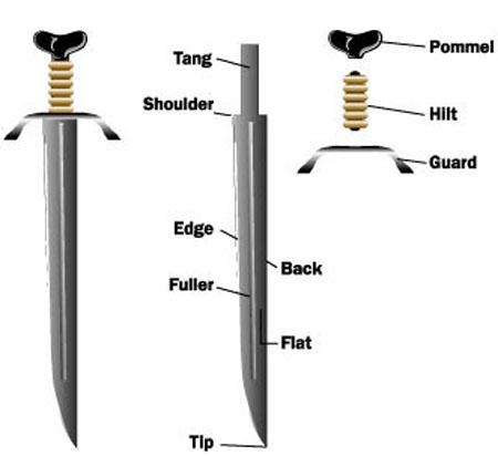 sword-making-parts.jpg