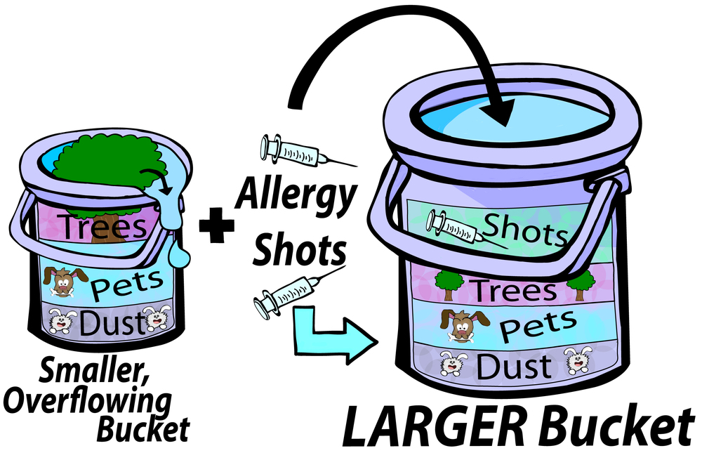 allergy shot bucket-1.jpg