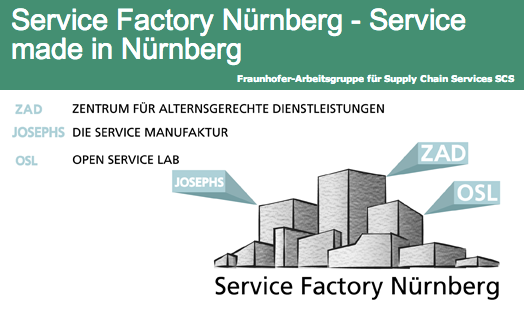 WorkPlayExperience cooperates with Service Factory Nuremberg (Fraunhofer workgroup SCS) to push service excellence in the Nuremberg Metropolic region. From curating and running Service innovation talks to collaborating for the new innovation outlet Josephs - the Service Manufactory.