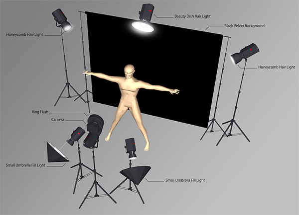 The 6 light set-up: 1 hair light above, 2 side lights, 2 fill lights and 1 ring-flash.