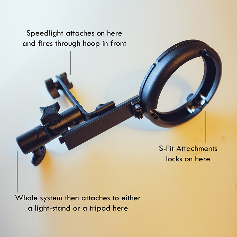 The little piece of inexpensive kit that allows your speedlights to use all the Bowens S-fit lighting modifiers.