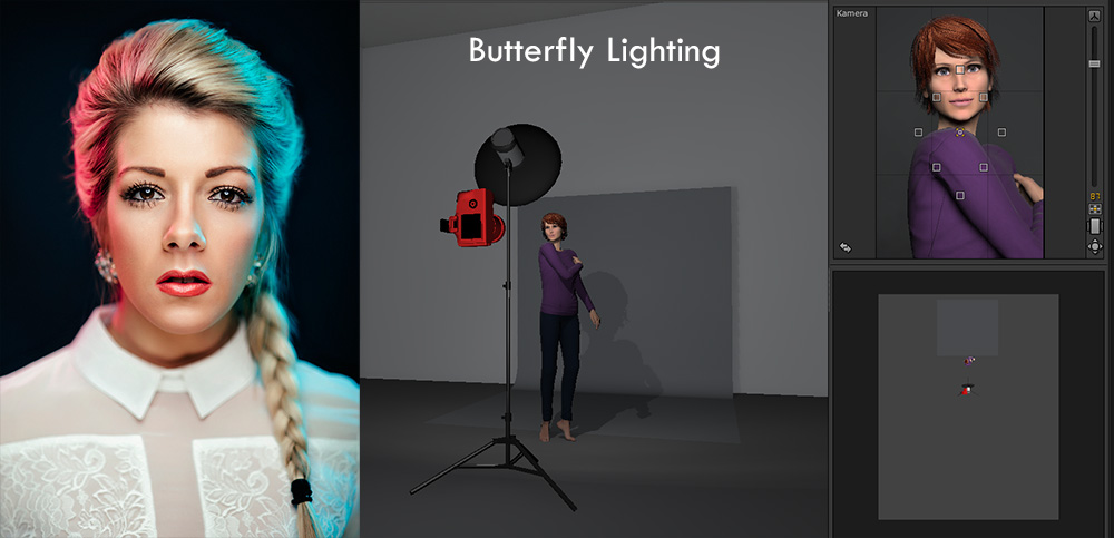 Butterfly lighting requires our models key light to be directly in front of her. If we have a gelled light behind her lighting the background it can mean that the background gets are washed out.