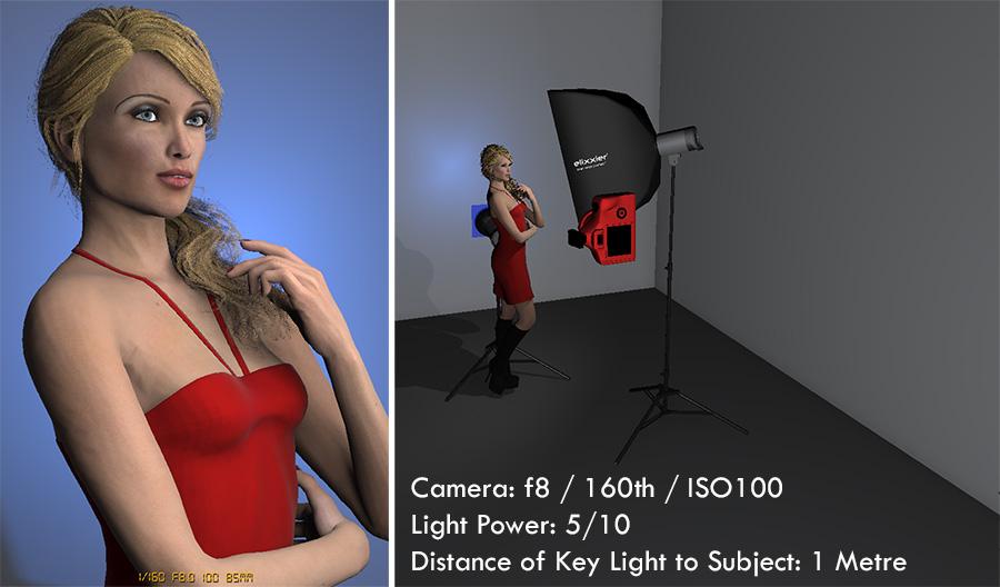 In this shot our key light is close to the model and closer to the background but the gelled background colour has maintained its tone because we've turned down the power of the key light.