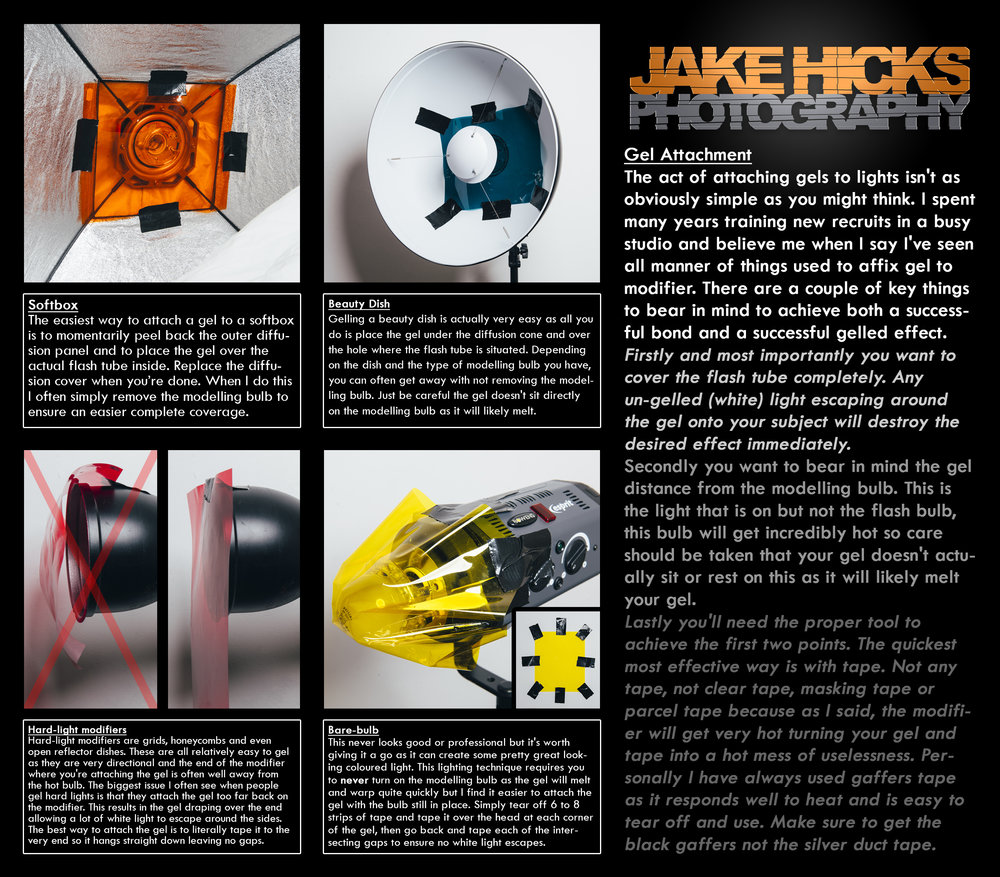 Quick Tips Jake Hicks Photography Lighting Diagram Beauty Dish Gel Attachment Recently Ive Received Lots Of Messages From People Whove Purchased
