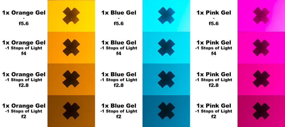 The above image shows a cropped zoom of the single gels at varying exposures. Click to enlarge