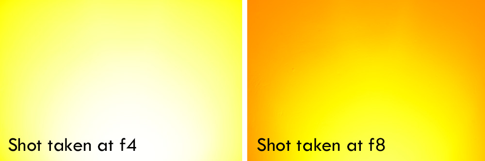 Take a look at the two shots above. Imagine we have our camera and key light on our model correctly exposed at f4. We then light meter our orange gelled backlight to f4 and take a shot. The colour, like we see above is insipid and washed out, but how can it be we've 'correctly exposed it to our camera setting? Unfortunately gels can't be light metered so what we have to do is reduce the light on the gelled light or like in the image above shoot at a smaller aperture to reduce the amount of light entering the lens. By simply reducing the gel light by two stops of power we get an intense rich colour instead of a washed out one.