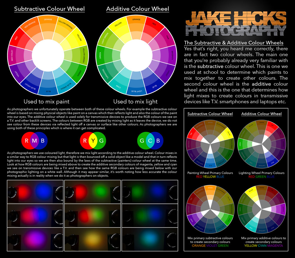The additive colour wheel is used to determine how transmissive displays mix colour. A transmissive device is a TV, smartphone, laptop etc. These items use Red, Green & Blue as their core primary colours compared to our regular colour wheel (subtractive colour wheel) that uses Red, Yellow & Blue. This series of diagrams shows you how the two colour wheels mix their primary colours compared to one another.  Why do we need to know about this colour wheel, after all we dont use a TV to take our pictures? No we don't use transmissive devices to take photos but we do use coloured light to capture every single frame we shoot.  By understanding how completely different these colour wheels are we can craft better images as we begin to understand just how differently coloured light mixes compared to coloured paint.  I know this side of colour theory is getting a little trickier to grasp now but next week I aim to release a comprehensive article that looks at both of these colour wheels in a lot more detail and I will provide a complete look at certain coloured light combinations to avoid and why.  I find it odd that there isn't as much info on this for photographers as you might expect. Sure there are a ton of physics posts out there on the vibrations of certain lightwaves but nothing really targeting what we need as photographers using light. One reason for this might be that as photographers we operate in a paradox of colour theory. I joked last week that light striking our model is bound by the laws of the additive colour wheel but conversely, as that light is then reflected back at us into our cameras, the rules of colour theory shift so that the subtractive colour wheel takes president. Like I said, this is a very niche problem that us as artist who use light as our primary tool face so if you're finding it hard to grasp, I assure you that you're not alone.  In next weeks article I aim to demystify some of the issues we face with this or at the very least, I hope to point out some odd results of mixing certain colour combinations that will certainly be of interest to anybody who uses coloured gels.