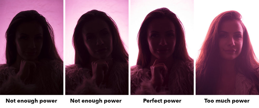 The perfect power for the black light is to increase it right up to the point where it goes to pure white and no more.