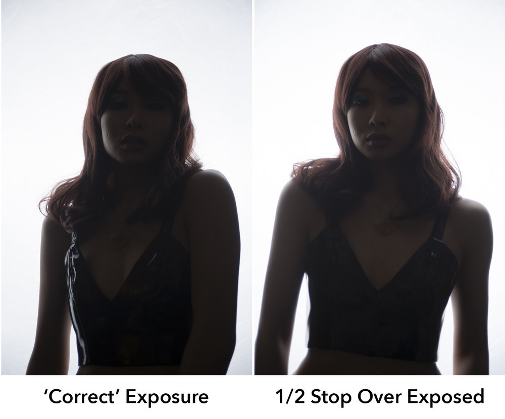 Even an overexposed back light with as little as 1/2 stop of too much light can start to create flare. See how there is a milky haze in the shadow areas here? That is unwanted flare.