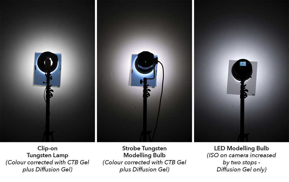 three modeling bulbs.jpg