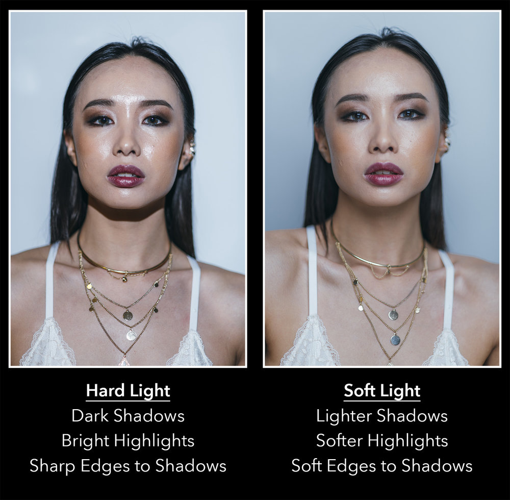 In the above shots we can clearly see the difference between hard light and soft, especially if we look at the shadow areas.