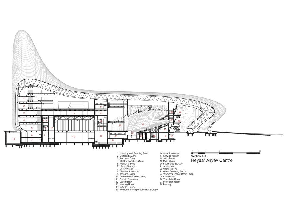 the tree mag Heydar Aliyev Center by Zaha Hadid Architects 250.png