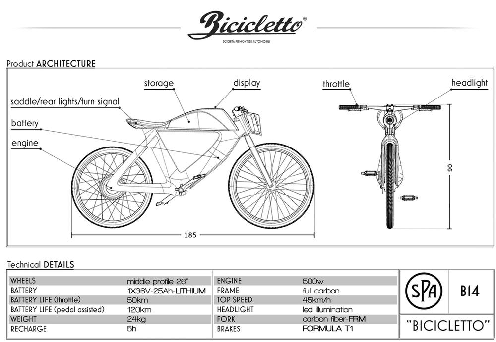 the-tree-mag-bicicletto-by-societ-piemontese-automobili-70.jpg