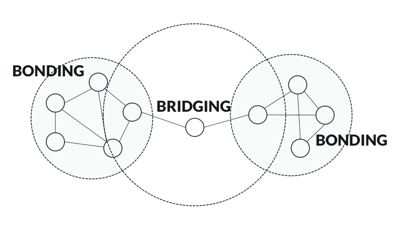 bonding_bridging.png