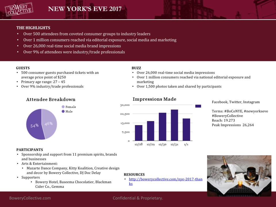 NYE2017 Re-Cap.png