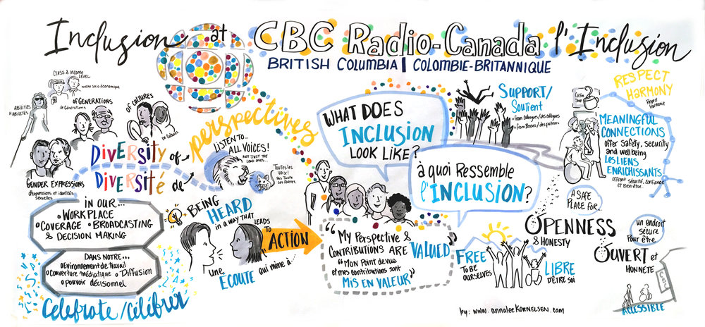 CBC Inclusion week