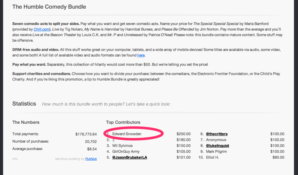 Humble Comedy Bundle - Snowden Prank