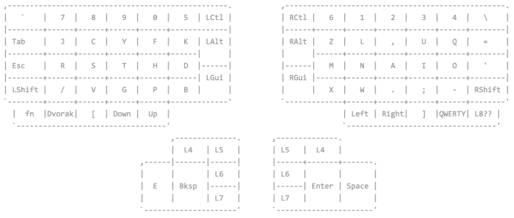 RSTHD keyboard layout mapping