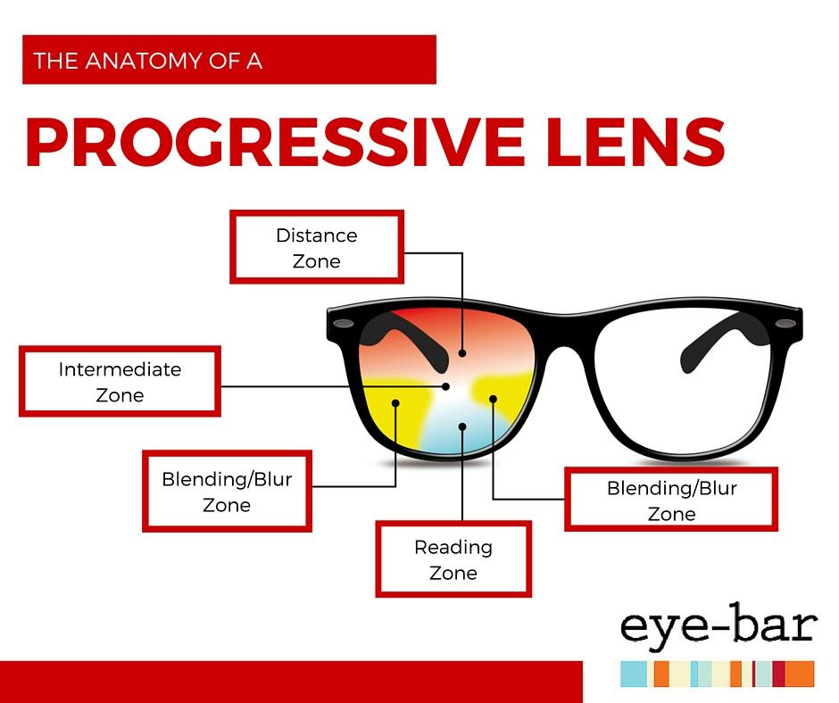 Lenses High Definition Eye Bar Sherwood Park Optometrists