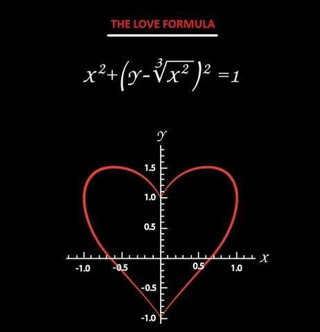 love formula.jpeg