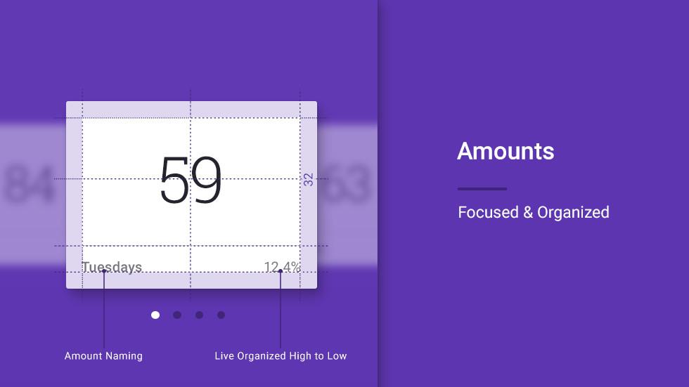 amounts