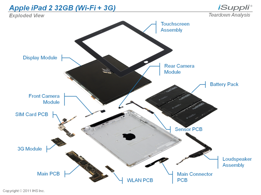 2011-03-12_iPad2_Exploded.png